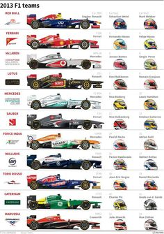 2013 Formula One™ teams, driver helmets. Image courtesy of Fabian Chan.