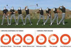 Swing Sequence: Hideki Matsuyama : Golf Digest