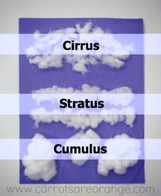 Preschool Geography 3 {Clouds} different kinds of cottonball clouds, to go along with the book Clouds by Marion Dane Bauer Kindergarten Science, Elementary Science, Science Classroom, Teaching Science, Science For Kids, Science Education, Science Fun, Science Ideas, Physical Science