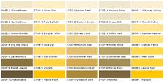 Mustard Paint Colors For Kitchens Behr Interior Paints House
