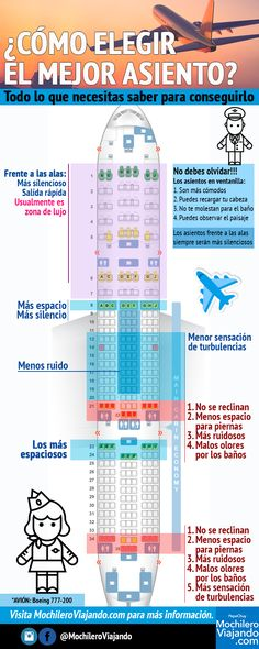 You know where to sit on a plane so you have a better view .- Sabes donde sentarte en un avion para que tengas un mejor viaje? Do you know where to sit on a plane so you have a better trip? Travel Goals, Travel Packing, Travel Advice, Travel Guides, Travel Tips, Travel Around The World, Around The Worlds, Places To Travel, Travel Destinations