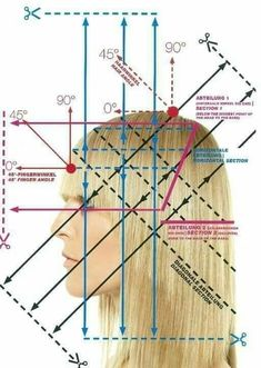 wtf am i looking at Hair Cutting Techniques, Hair Color Techniques, Beautiful Long Hair, Gorgeous Hair, Disconnected Haircut, Short Hair Cuts, Short Hair Styles, Redken Hair Color, Haircut Tip