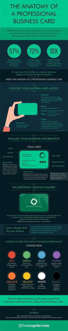 The Anatomy of a Professional Business Card #Infographic #Marketing