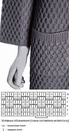 The pattern for knitting needles coat.
