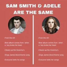 comparing sam and adele