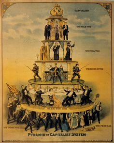 """Pyramid of Capitalist System"" – a classic anti-capitalist propaganda poster from 1911. Poster By IWW - Industrial Workers of the World"
