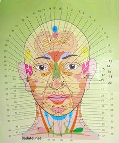Kompletná mapa tváre pre diagnostiku chorôb