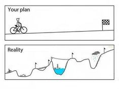 Reality is always different... | #plan #reality #goal