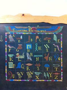 Waldorf ~ 5th grade ~ Ancient Egypt ~ Heiroglyphs ~ chalkboard drawing