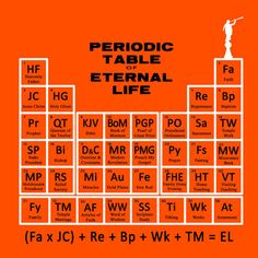 Periodic Table of Eternal Life