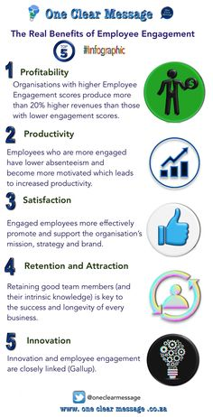 The Real Benefits of #EmployeeEngagement #infographic