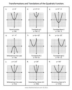 Worksheets Graphing Transformations Worksheet worksheets quadratic transformations worksheet laurenpsyk free 1000 images about interactive notebook on pinterest quadraticparabola func