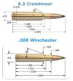 52 Best 308 WINCHESTER images in 2019 | 308 winchester