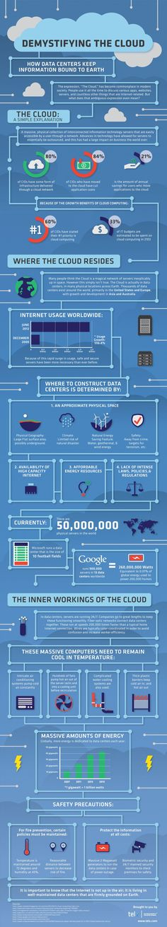 INFOGRAPHIC: Demystifying the Cloud #infographic #technews24h / TechNews24h.com