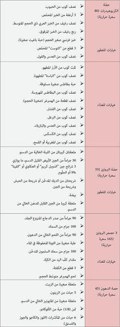 """برغم تجاوز غالبيّة شهيرات العرب سنّ الأربعين، إلا أنهنّ ما يزلن يُحافظن على إطلالات مشرقة، يخطفن بها انتباه الجميع، على غرار كلٍّ من الفنّانات أحلام وأصالة ونوال الكويتية. اختصاصية التغذية لانا فايد عريسي تقدّم إلى قارئات """"سيدتي نت"""" نموذج حمية يقتصر على 1300 سعرة حرارية، قليل الدهون وغنيّ بالألياف ويحتوي على نسبة متكافئة من البروتين و""""الكربوهيدرات""""، يساعدك  في الحصول على إطلالة مميزة ومتألقة كالنجمات:"""