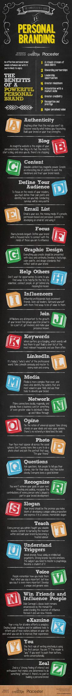 Everyone's Social Media Resource The complete A - Z guide to personal branding For loads of Social Media marketing tips & resources visit www.socialmediamamma.com Branding Infographic
