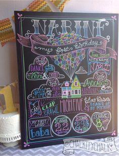 Hot Air Balloon Birthday Chalkboard - Real Chalkboard, first birthday chalkboard, sweet first birthday, 1st birthday chalkboard, chalk board