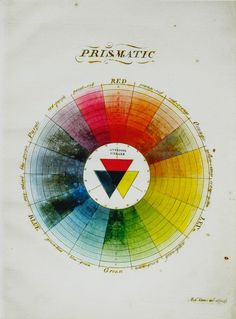 Color Wheel Print - wish i could find the color wheel i made back in school.