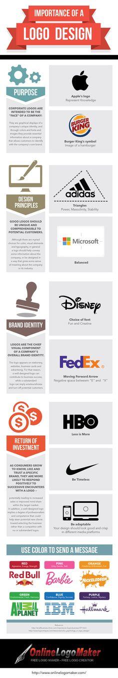 Infografía que nos muestra la importancia de contar con un buen diseño de logo. Tomando como referencia a grandes marcas y lo óptimo en principios del diseño global.