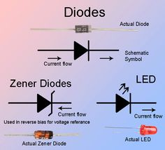 Diodes.