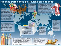 Algunas tradiciones de Navidad en el mundo   (easy to read without enlarging)