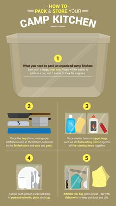 Storing Your Camping Kitchen - Packing Hacks                                                                                                                                                                                 More