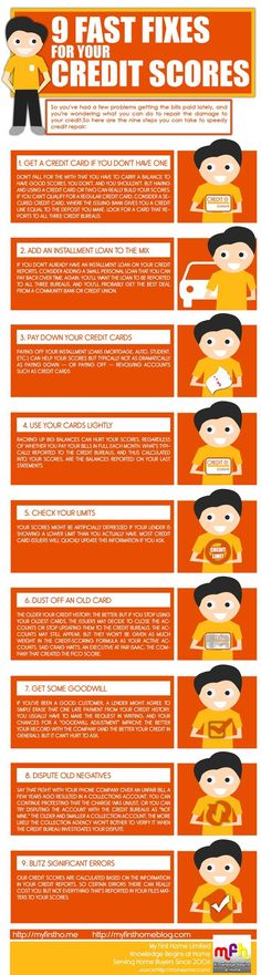 9 Fast Fixes for your Credit Scores  http://www.facebook.com/MyFirstHomeCommunity http://myfirstho.me http://myfirsthomeblog.com