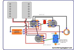 the guitar wiring blog diagrams and tips gibson meets fender rh pinterest com
