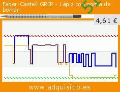 Faber-Castell GRIP - Lápiz con goma de borrar (Productos de oficina). Baja 51%! Precio actual 4,61 €, el precio anterior fue de 9,39 €. https://www.adquisitio.es/faber-castell/12-ct-grip-writing-0