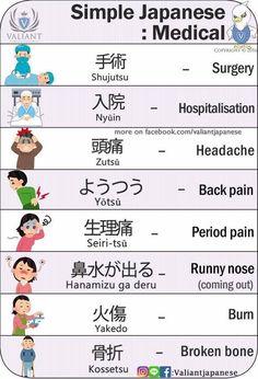 Schmerzen/ Beschwerden (Medizin)