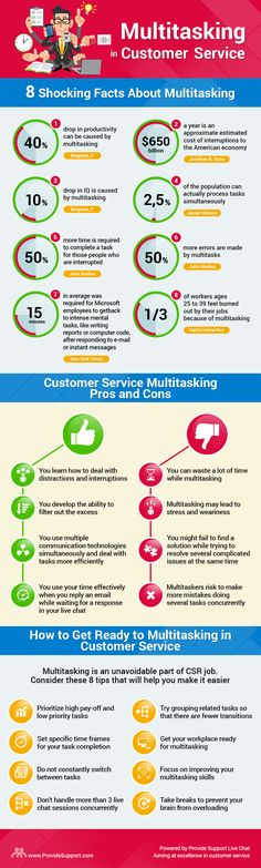The Truth About Multitasking in Customer Service [Infographic]: http://www.providesupport.com/blog/truth-multitasking-customer-service-infographic/ #customerservice #custserv #contactcenter