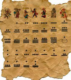 Los legados de la cultura maya en el campo de las matemáticas ha sido de suma importancia. La creación del número cero, por ejemplo, fue fundamental para el sistema numérico que conocemos hoy en día, concepto que los europeos no conocieron sino hasta 1000 años después. En la numeración maya había sólo tres símbolos para representar a los números, aunque estas formas variaban según el uso: algunas eran para los monumentos, otras para los códices y otras eran representaciones humanas.