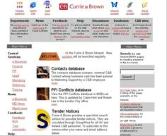 Currie Brown #uglyintranet Being Ugly, Brown, Text Posts, Brown Colors