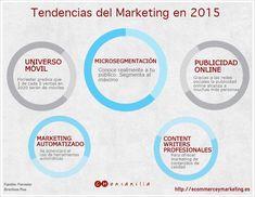 Ya van quedando claras cuáles serán las tendencias de marketing en 2015: marketing de contenidos y marketing automatizado entre otras. Mira la infografía.