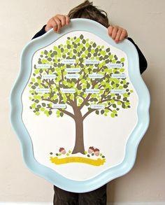 Árvore da família customizada em bandeja.