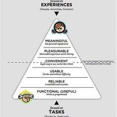 EXPERIENCES - TASKS   #Infographic | #RedesSociales |#marketingdigital | #socialmedia | #socialmediaexpert |#socialmediatips | #profesiondigital | #internetmarketing |#innovaciondigital | #influencer | #marketing | #Instagram |  #Pinterest | #Twitter | #Facebook | #Google+ | #Linkedin | #Influencers | #Seo | #CommunityManager Si te resultó útil la información menciona a tus contactos para que ellos también puedan disfrutar del contenido! Gracias!! ✌✌✌
