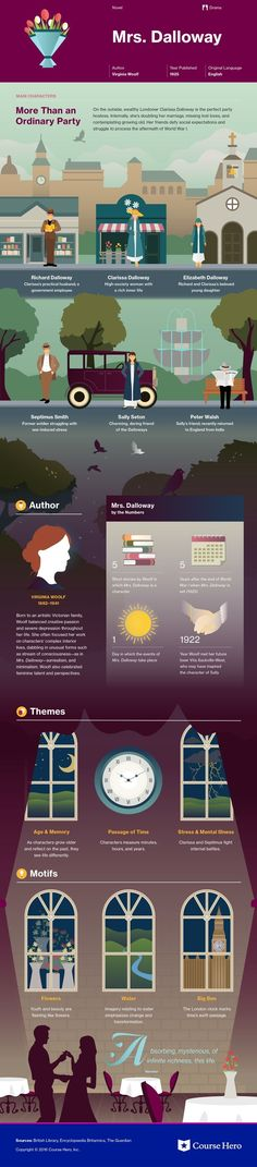 Dalloway Study Guide This infographic on Mrs. Dalloway is both visually stunning and…This infographic on Mrs. Dalloway is both visually stunning and… British Literature, Literature Books, Classic Literature, Classic Books, Book Infographic, Virginia Woolf, Book Summaries, Lectures, E Commerce