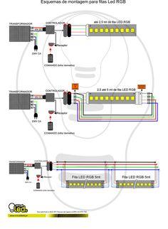 fita-led-RGB-controlador-esquema-montagem-5-10mt Cove Lighting, Aquarium Lighting, Strip Lighting, Interior Lighting, Indirect Lighting, Lighting Design, Electrical Installation, Electrical Wiring, Luz Led Diy