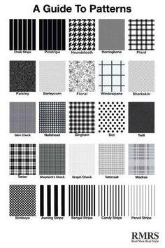 Custom Shirt Fabrics – Patterns and Formality
