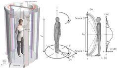 3D body scanner MMW type System of 'i-Fashion Biz Center'.