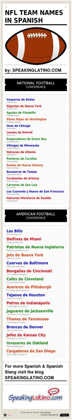 Me gusta futbol americano. Mi equipo favorito es Los Browns, o Cafes de Cleveland jaja.