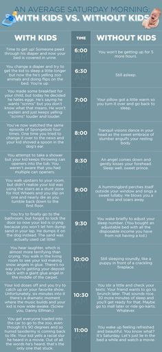 Saturday Mornings With Kids vs. Saturday Mornings Without Kids
