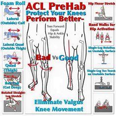 Hip Flexor Stretches: Michael Rosengart, Certified Strength & Conditioni...