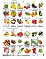 Resultado de imagen para activities english vocabulary frutas