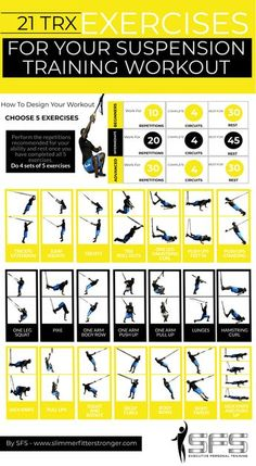 TRX Ab Exercises: 5 TRX Exercises For Abs