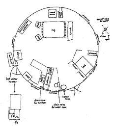 Simple Yurt floor plan