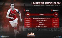 Does Laurent Koscielny's return make Arsenal defenders better fantasy football picks?   OulalaGames