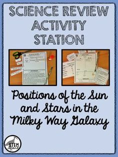 Science review activity patterns on the periodic table of elements this is a great station to help your 8th grade students practice texas teks 88 urtaz Image collections