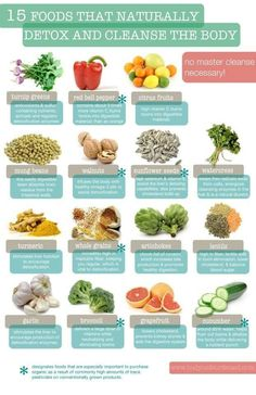 Foods that cleanse