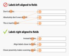 Form Label Proximity: Right Aligned is Easier to Scan - UX Movement Form Design Web, Ui Ux Design, Interface Design, User Interface, Layout Design, Ui Design Principles, Ui Patterns, Mobile Ui Design, Web Design